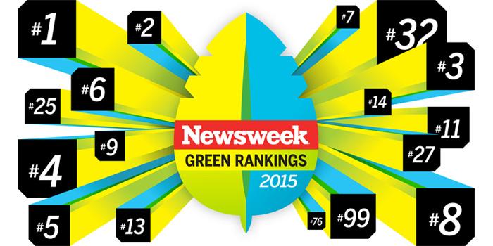newsweek-green-rankings-atlas-copco