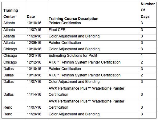 sw-training-schedule