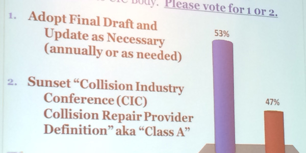 After Much Discussion, Members Of The Collision Industry Conference (CIC)  Voted To Adopt An Updated Definition Of U201cClass Au201d Collision Repairer During  The ...