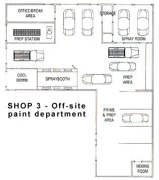 Blueprints For Success A Plan For Profits Body Shop Business