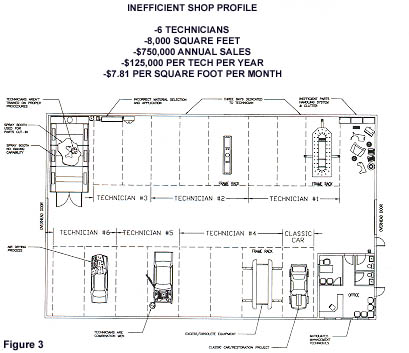 automotive repair shop business plans