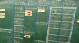 "the almighty chalkboard: vertical columns indicating vehicle status, ""tags"" and plenty of space for notes. now, all you have to do is hold your employees accountable for following the system until it becomes automatic."