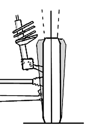 Auto Body Repair Repairing Suspension And Steering Post