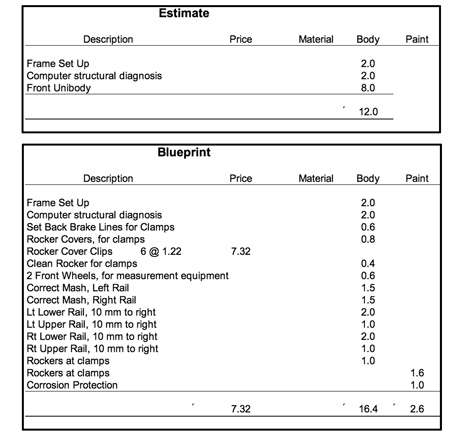 Business feature blueprint for efficiency body shop business malvernweather Choice Image